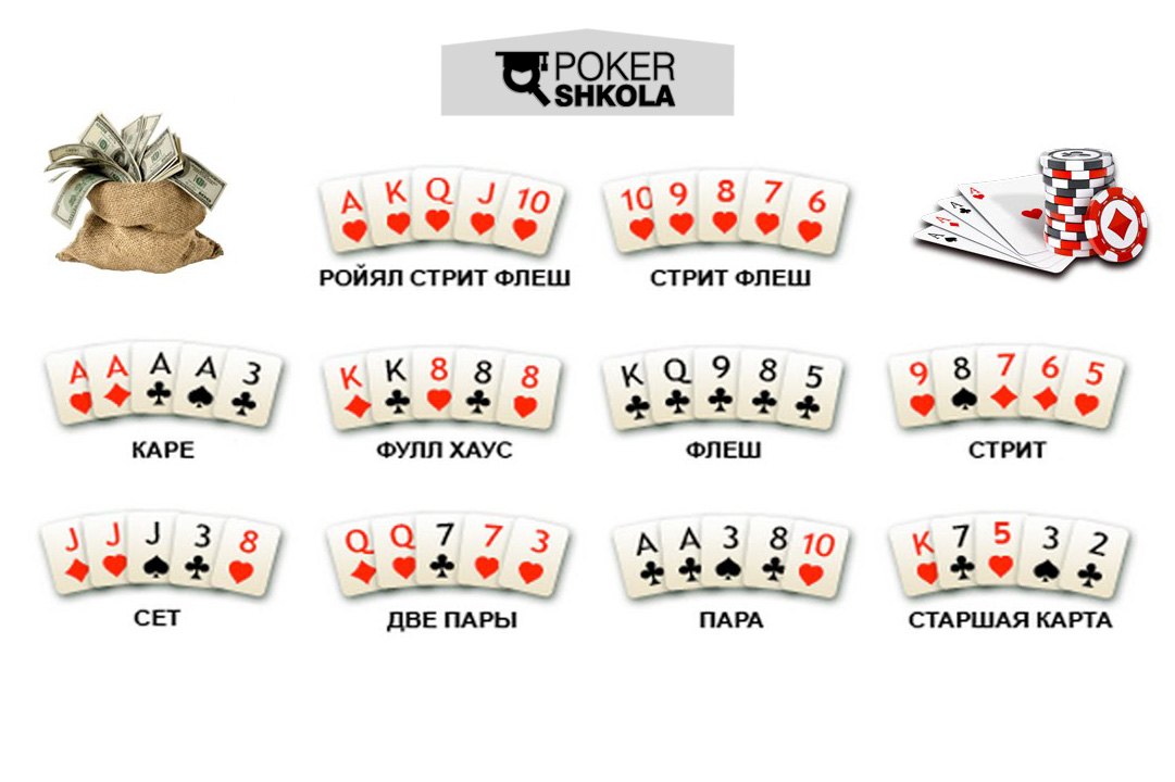 Покер 5 карт на руках играть спам казино вулкан в браузере
