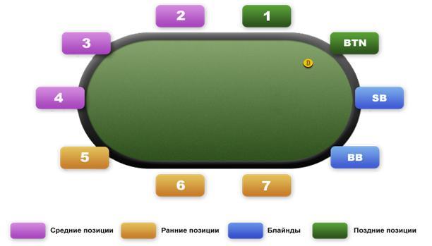 Открытие первого официального казино x22оракулx22 в рф