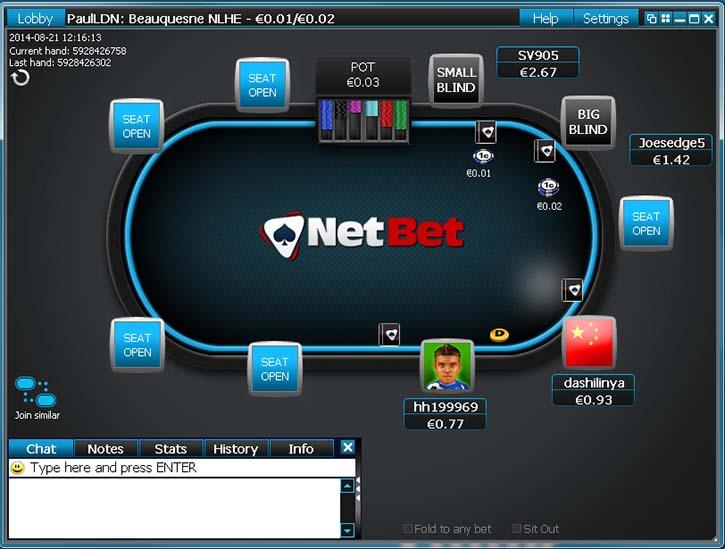 Netbet poker скачать клиент