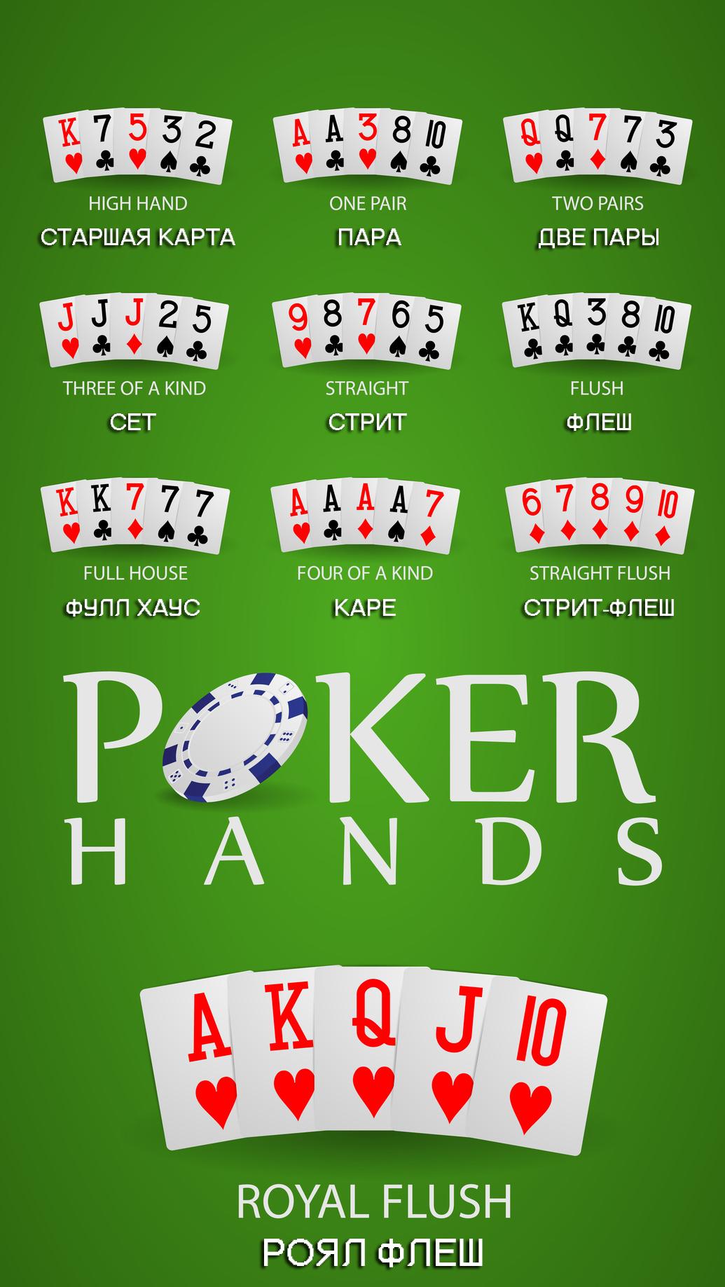 Зарегистрированное официальное онлайн казино